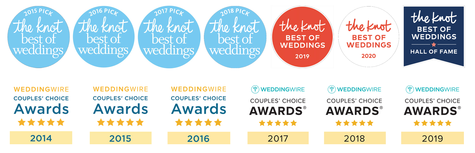 Best of Weddings couples' choice awards banner